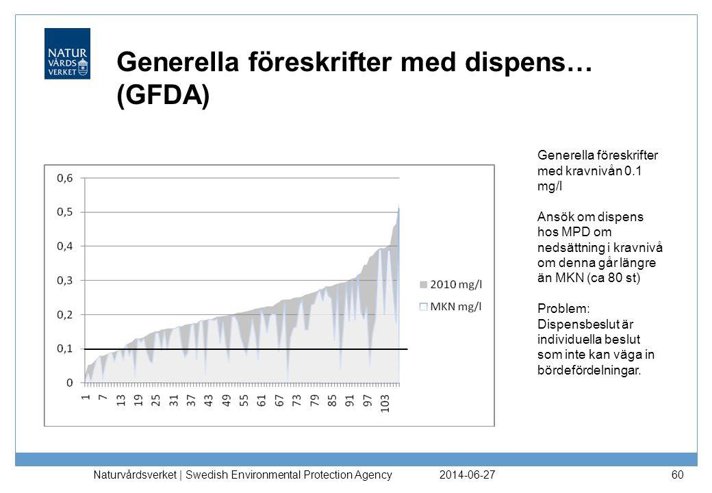 Generella föreskrifter med dispens… (GFDA)
