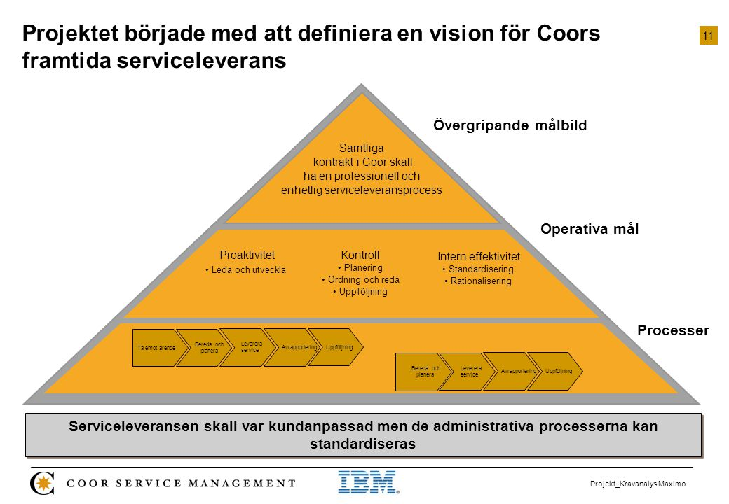 Projektet började med att definiera en vision för Coors framtida serviceleverans