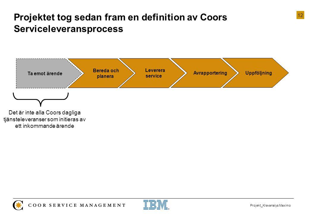 Projektet tog sedan fram en definition av Coors Serviceleveransprocess