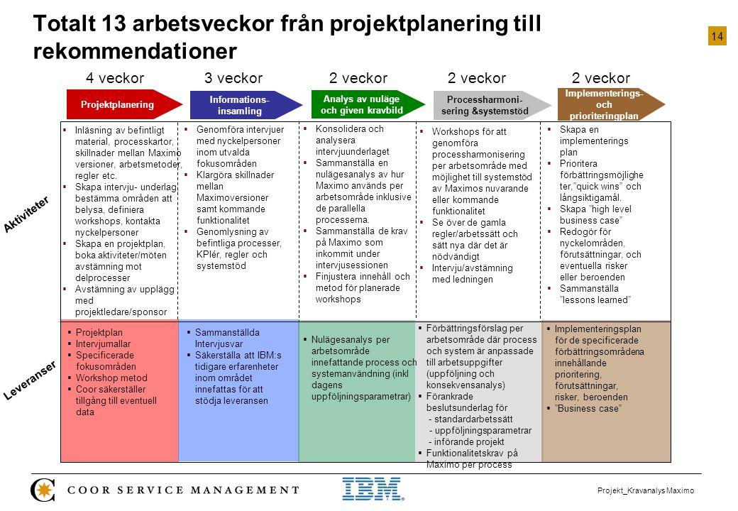 Totalt 13 arbetsveckor från projektplanering till rekommendationer