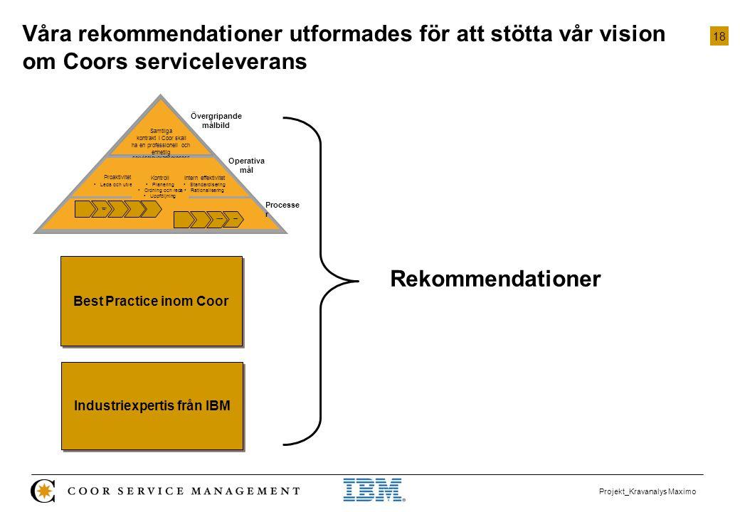 Best Practice inom Coor Industriexpertis från IBM