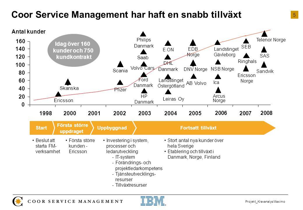 Coor Service Management har haft en snabb tillväxt