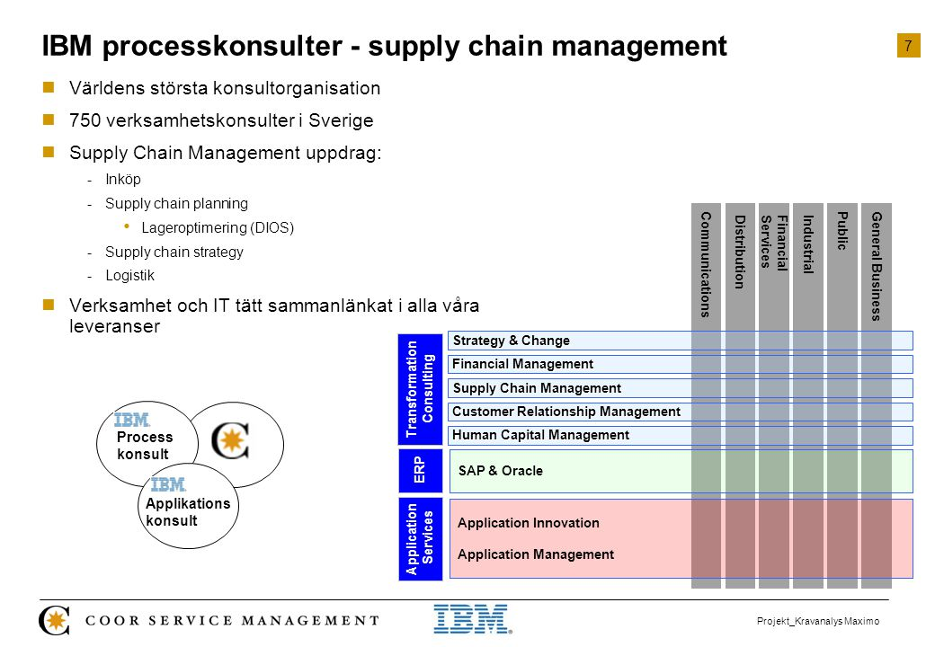 IBM processkonsulter - supply chain management