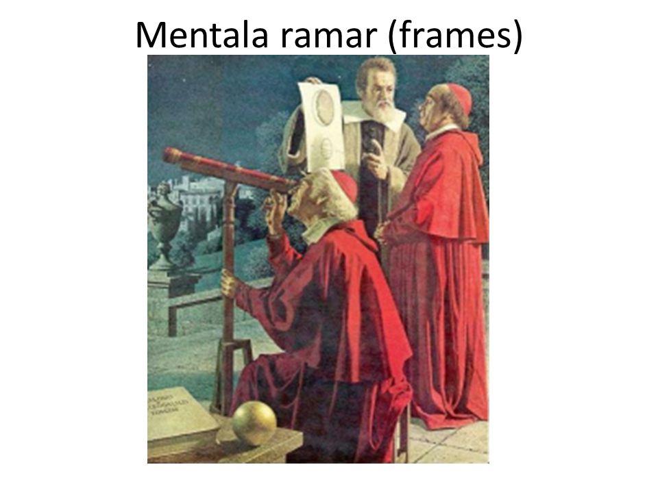 Mentala ramar (frames)