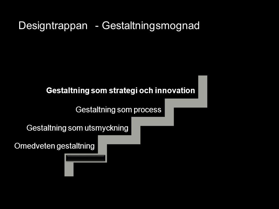 Designtrappan - Gestaltningsmognad