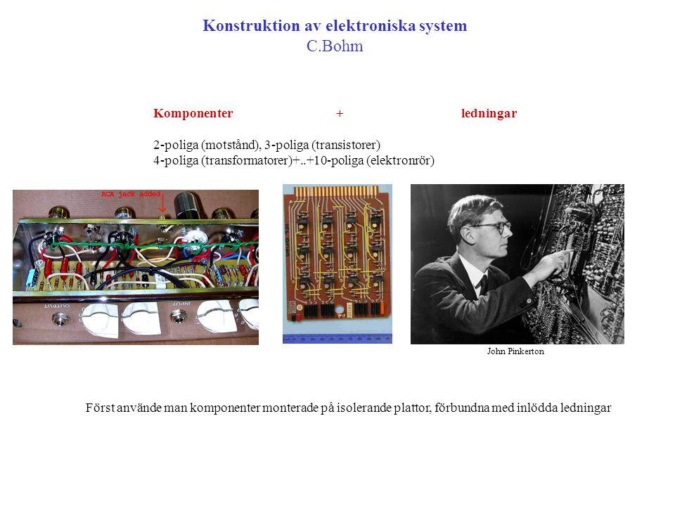 Konstruktion av elektroniska system