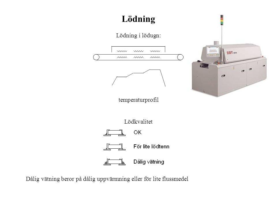 Lödning Lödning i lödugn: temperaturprofil Lödkvalitet