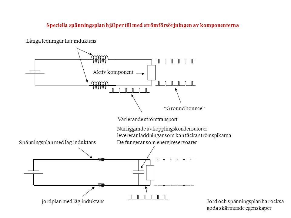 Speciella spänningsplan hjälper till med strömförsörjningen av komponenterna