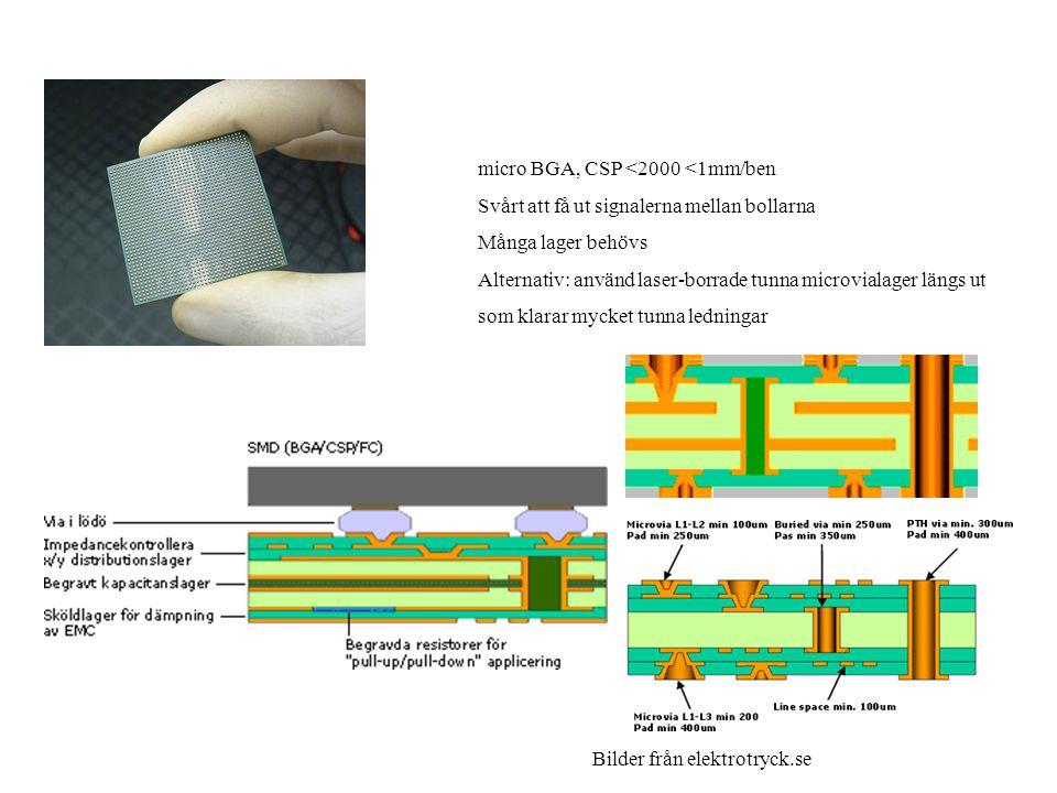 micro BGA, CSP <2000 <1mm/ben