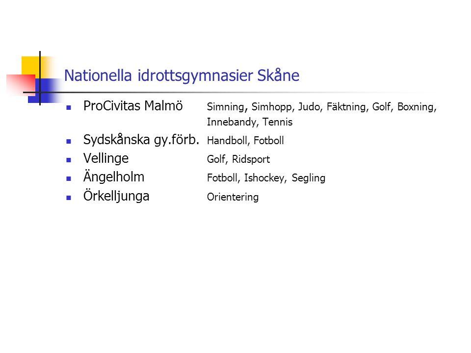 Nationella idrottsgymnasier Skåne