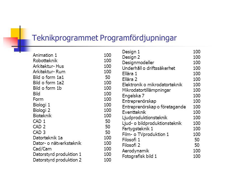Teknikprogrammet Programfördjupningar