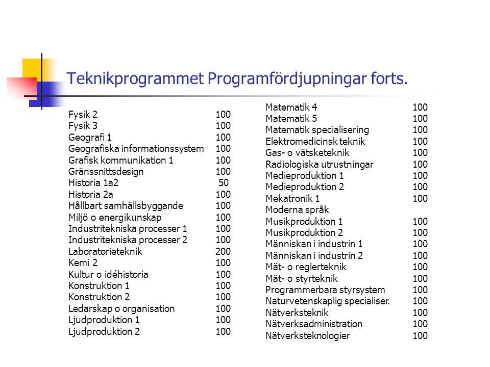 Teknikprogrammet Programfördjupningar forts.