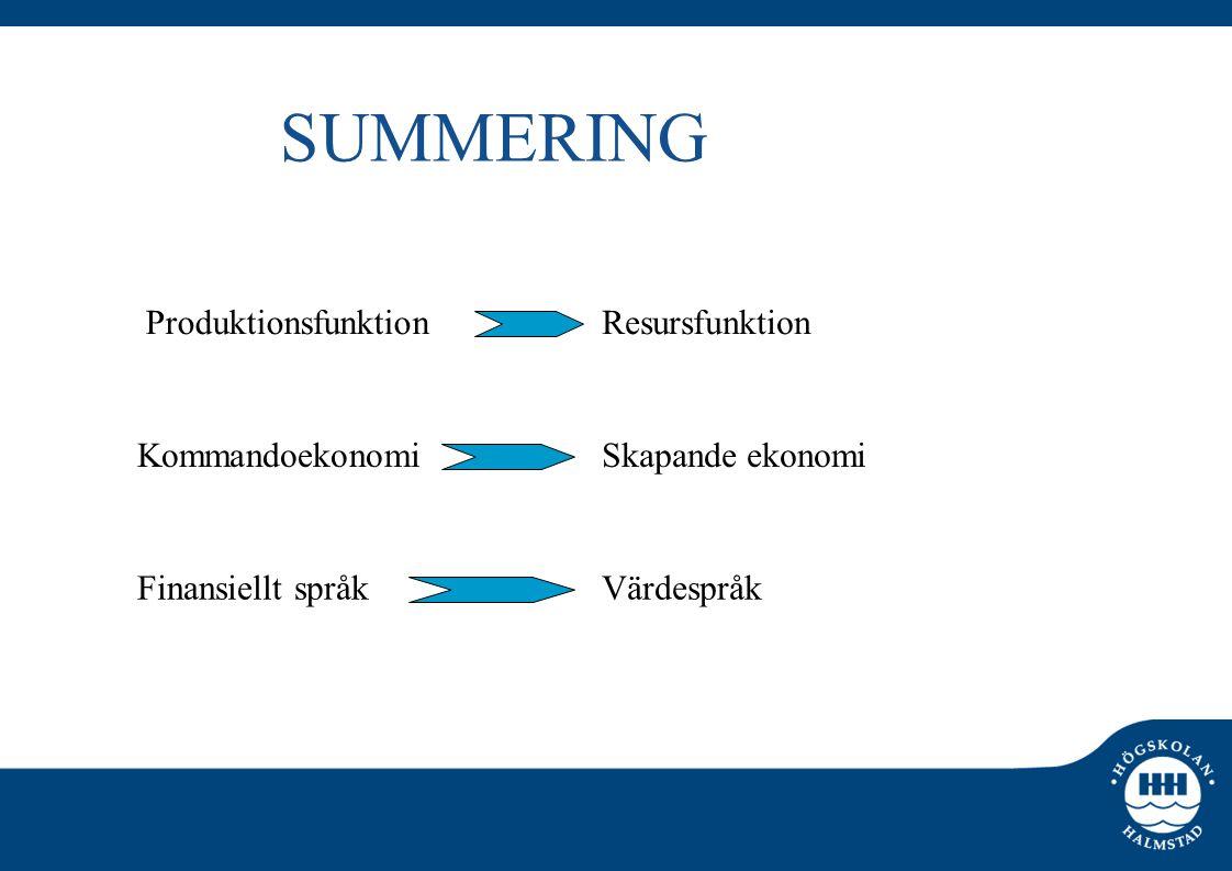 SUMMERING Produktionsfunktion Resursfunktion Kommandoekonomi