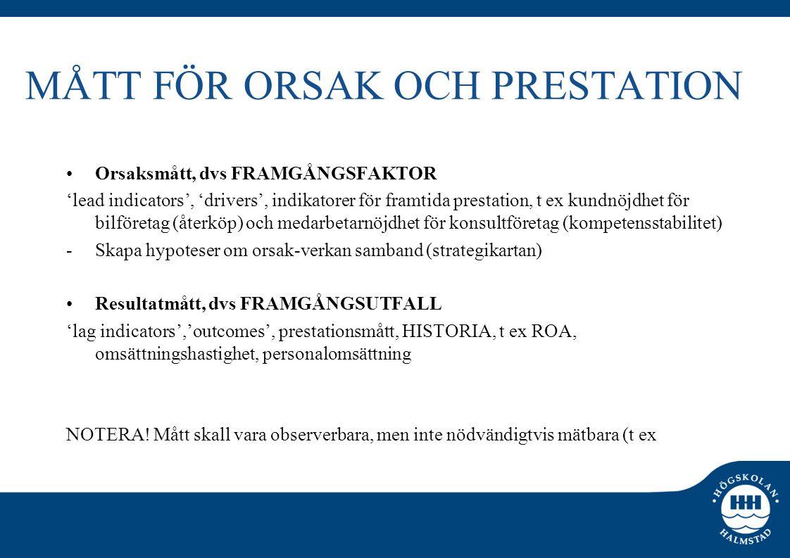 MÅTT FÖR ORSAK OCH PRESTATION