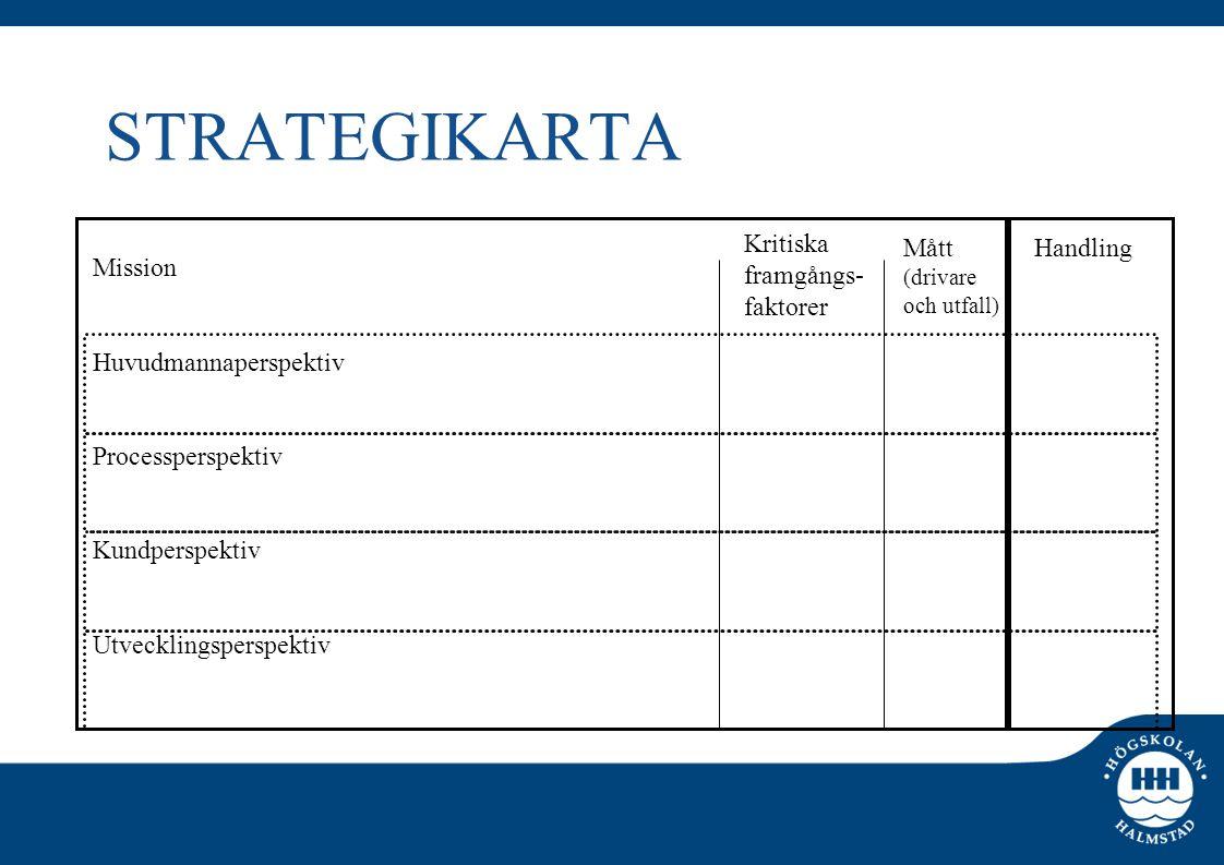 STRATEGIKARTA Kritiska framgångs- faktorer Mått Handling Mission