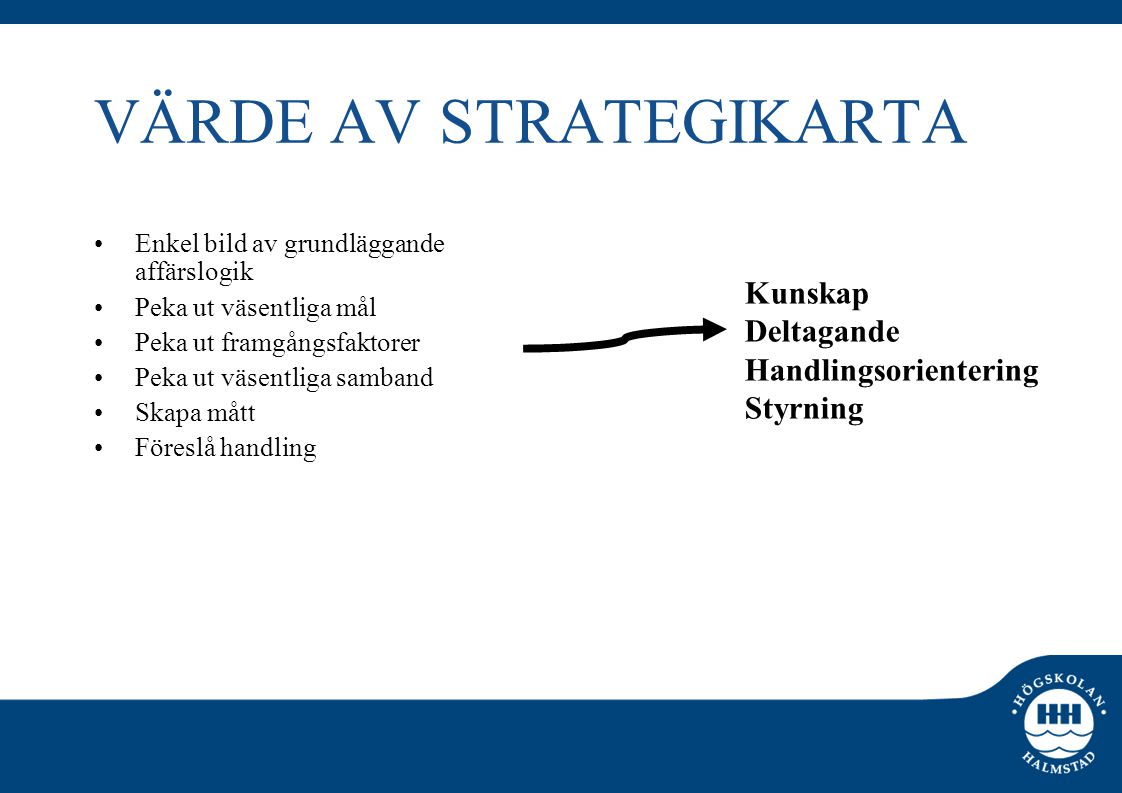 VÄRDE AV STRATEGIKARTA