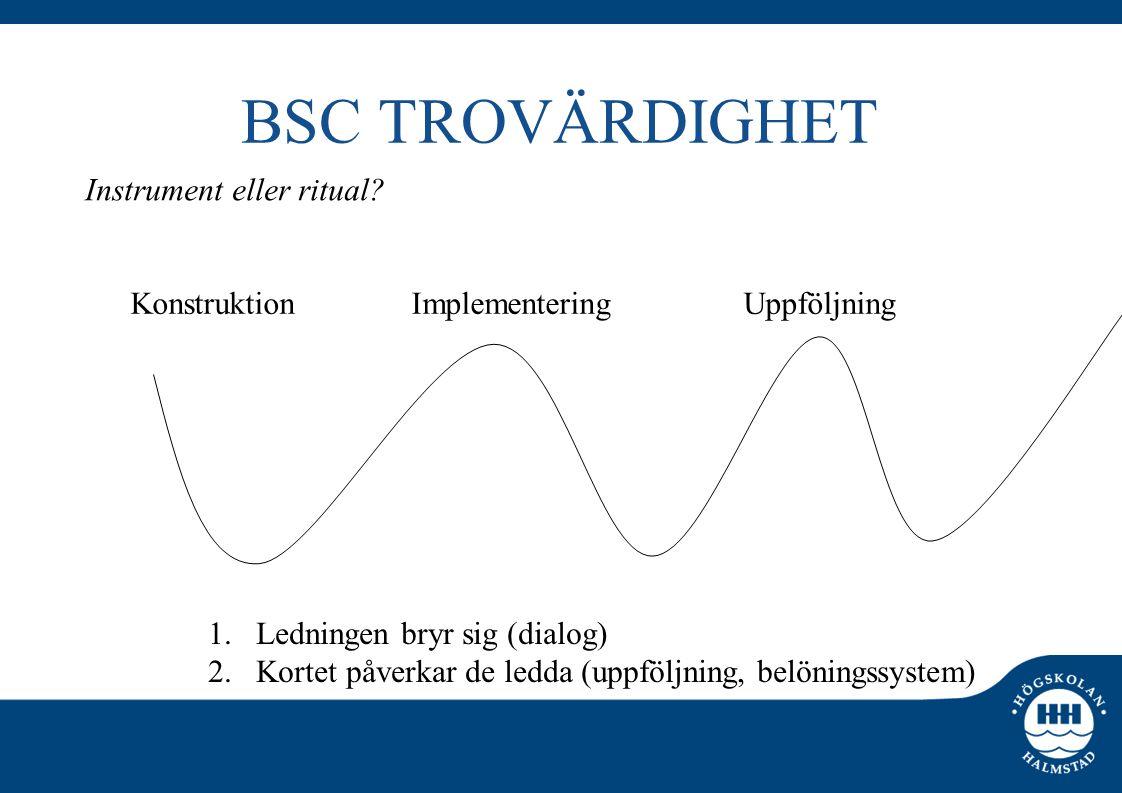 BSC TROVÄRDIGHET Instrument eller ritual