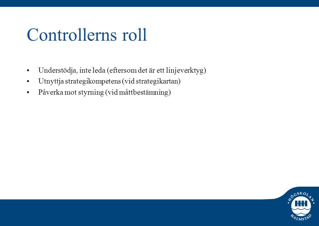 Controllerns roll Understödja, inte leda (eftersom det är ett linjeverktyg) Utnyttja strategikompetens (vid strategikartan)
