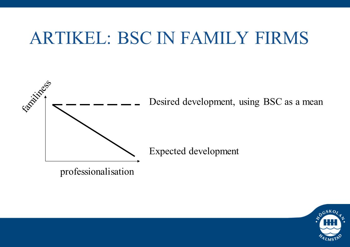 ARTIKEL: BSC IN FAMILY FIRMS