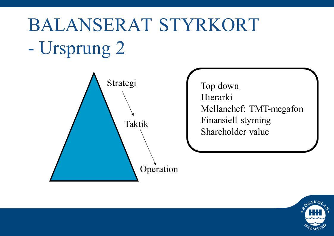 BALANSERAT STYRKORT - Ursprung 2