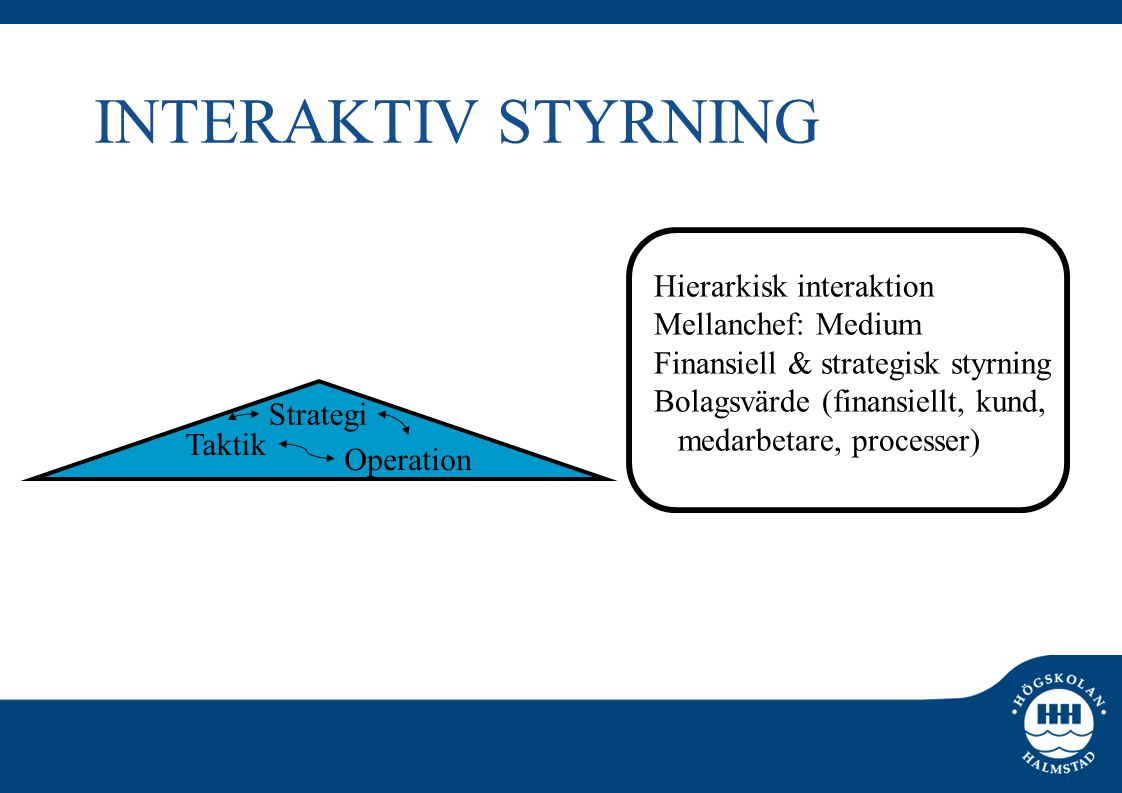 INTERAKTIV STYRNING Hierarkisk interaktion Mellanchef: Medium