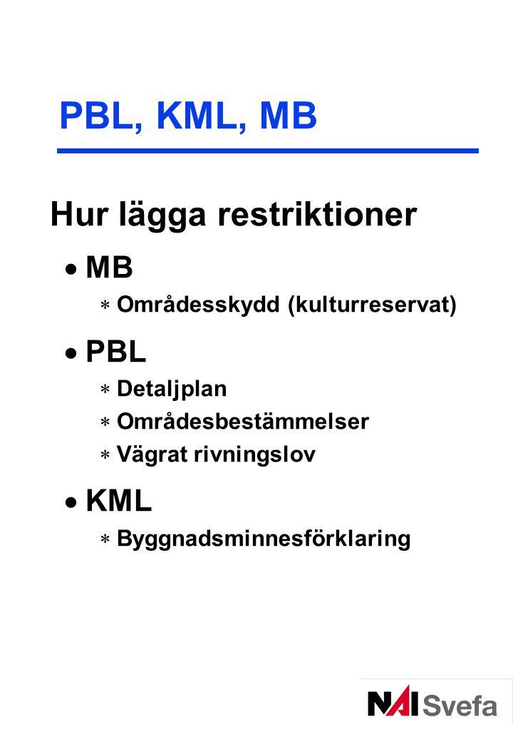 PBL, KML, MB Hur lägga restriktioner MB PBL KML