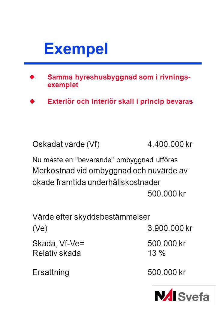Exempel Oskadat värde (Vf) 4.400.000 kr