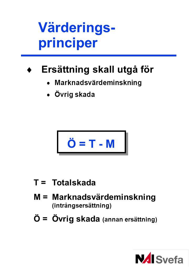 Värderings- principer