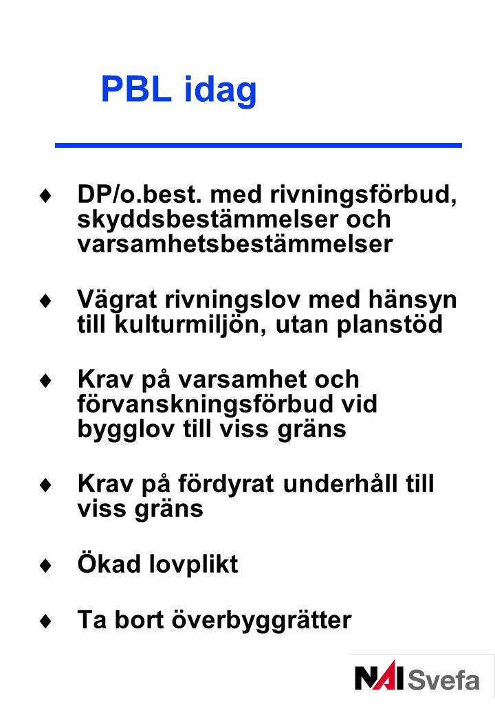 PBL idag DP/o.best. med rivningsförbud, skyddsbestämmelser och varsamhetsbestämmelser.