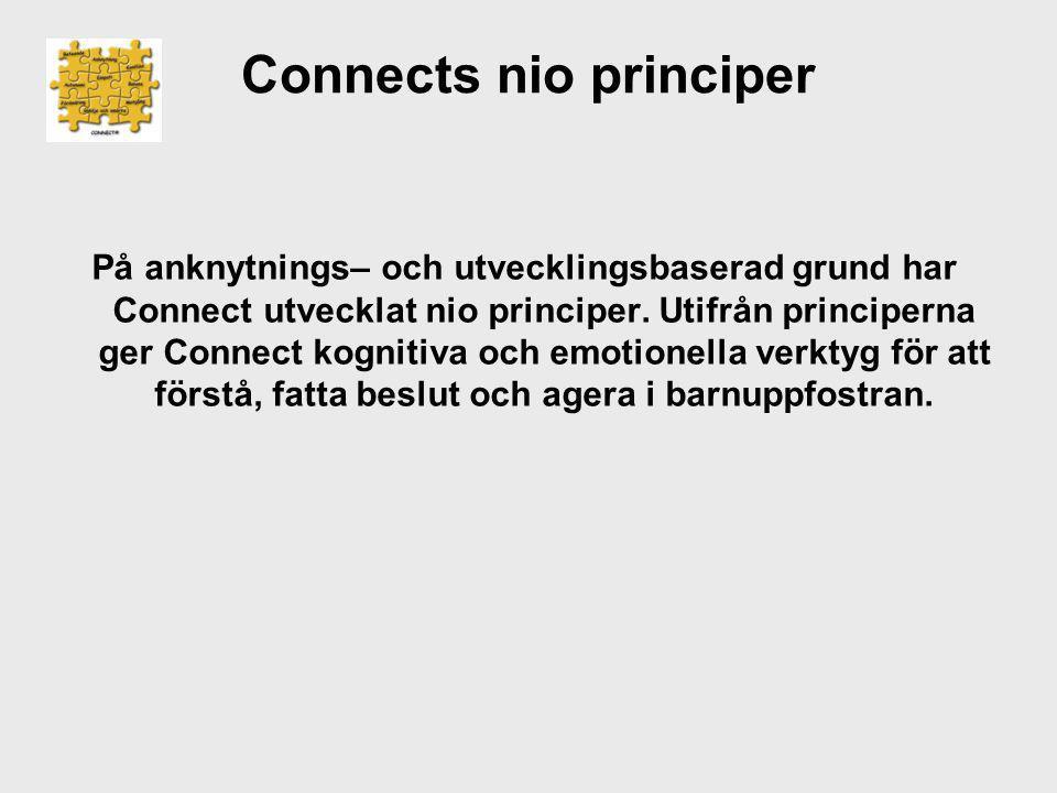 Connects nio principer