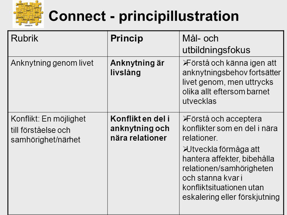 Connect - principillustration