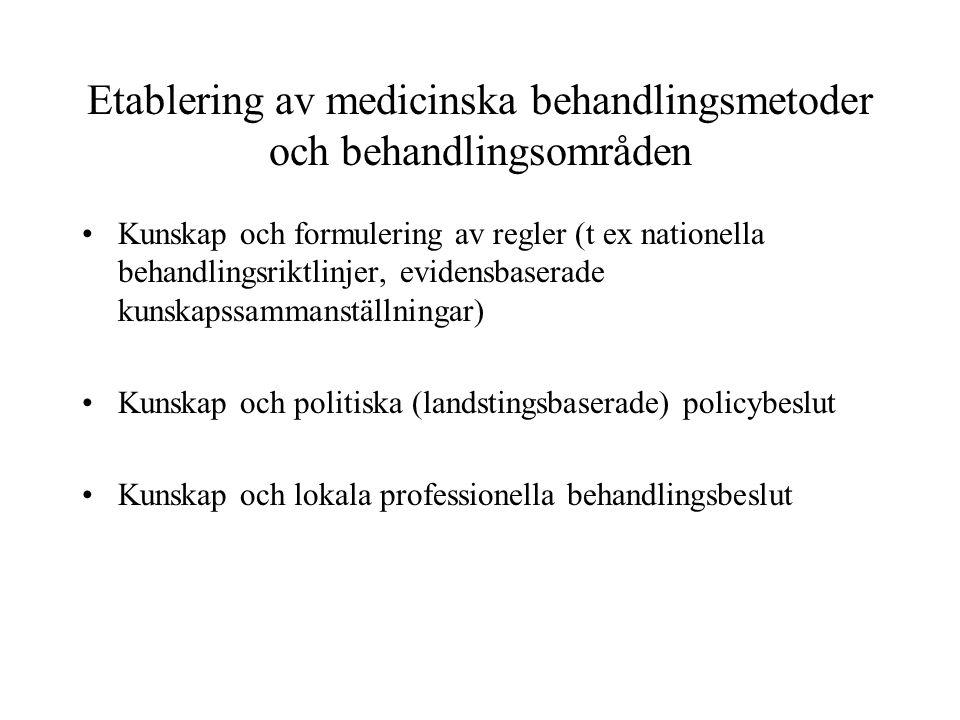 Etablering av medicinska behandlingsmetoder och behandlingsområden
