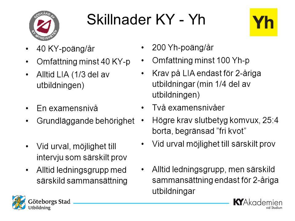 Skillnader KY - Yh 200 Yh-poäng/år 40 KY-poäng/år