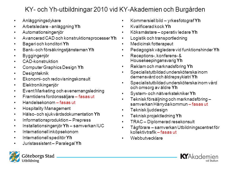 KY- och Yh-utbildningar 2010 vid KY-Akademien och Burgården