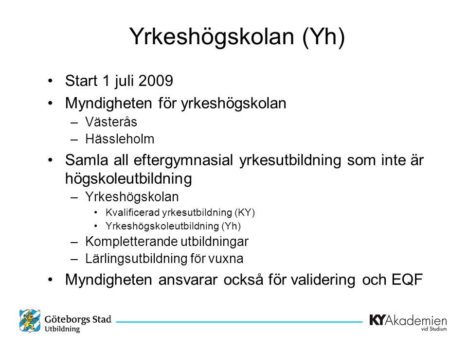 Yrkeshögskolan (Yh) Start 1 juli 2009 Myndigheten för yrkeshögskolan