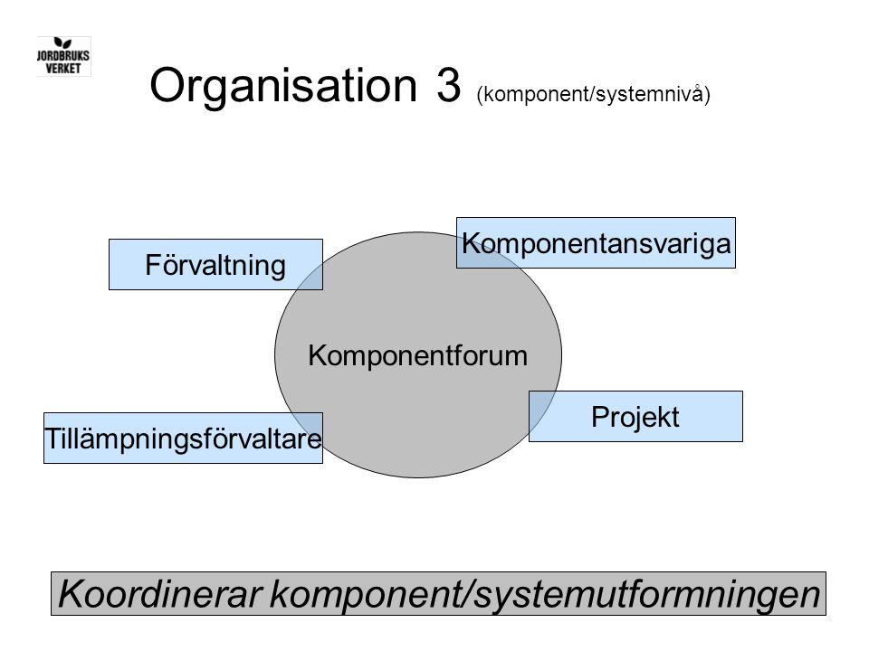 Organisation 3 (komponent/systemnivå)