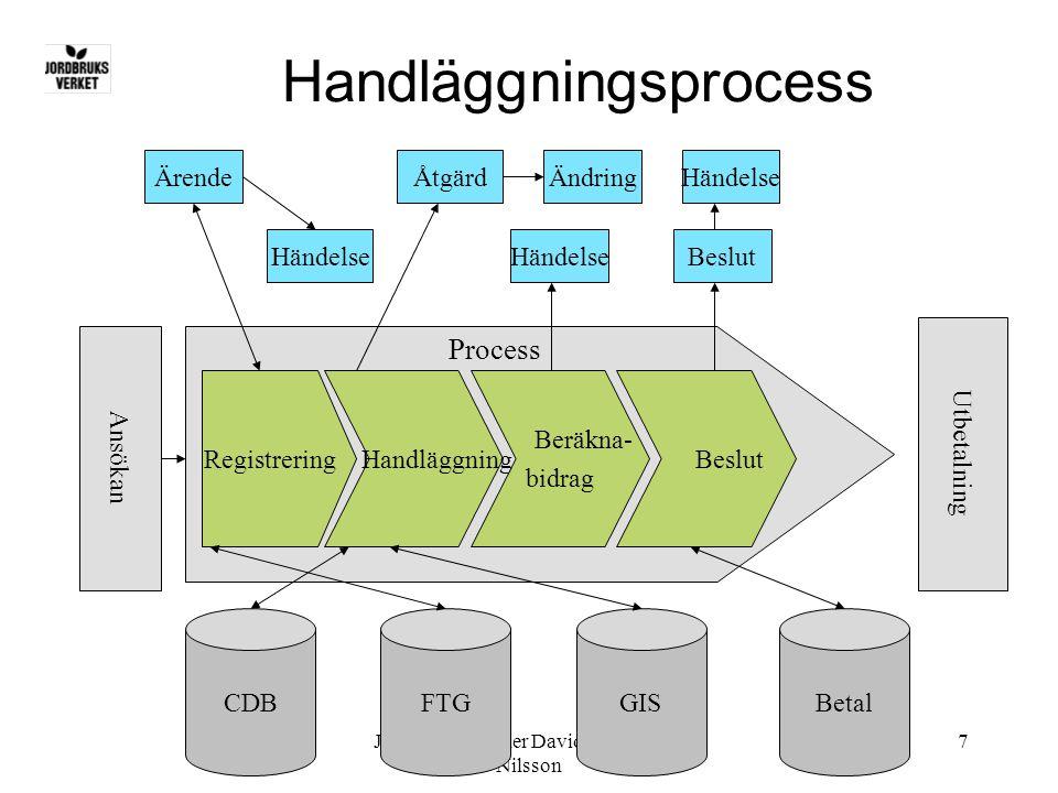 Handläggningsprocess