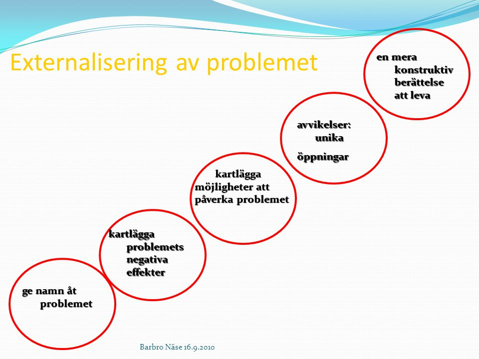 Externalisering av problemet