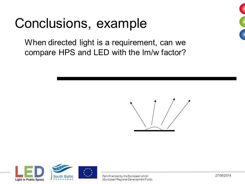 03/04/2017 Conclusions, example. When directed light is a requirement, can we compare HPS and LED with the lm/w factor