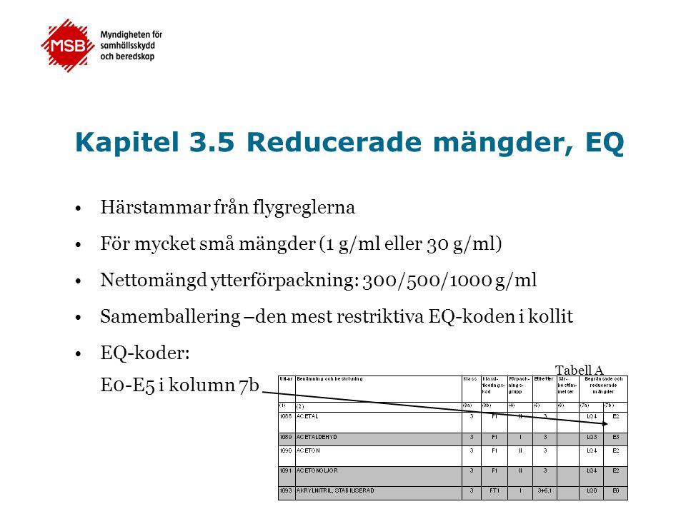 Kapitel 3.5 Reducerade mängder, EQ