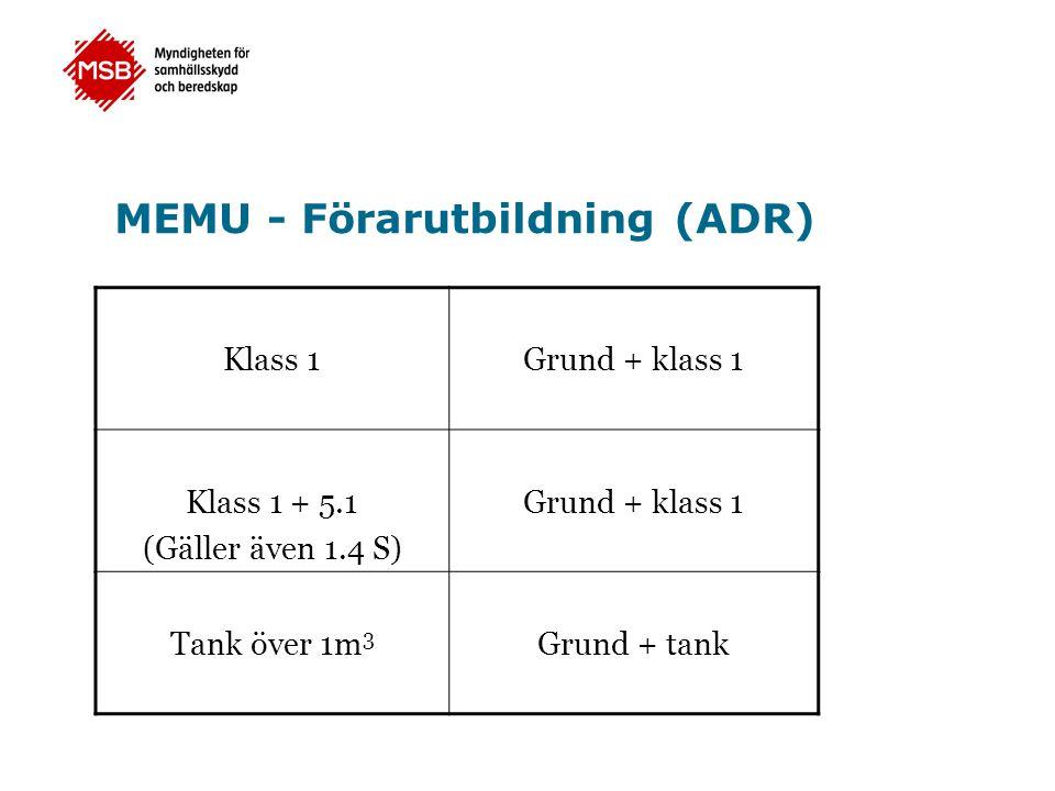 MEMU - Förarutbildning (ADR)