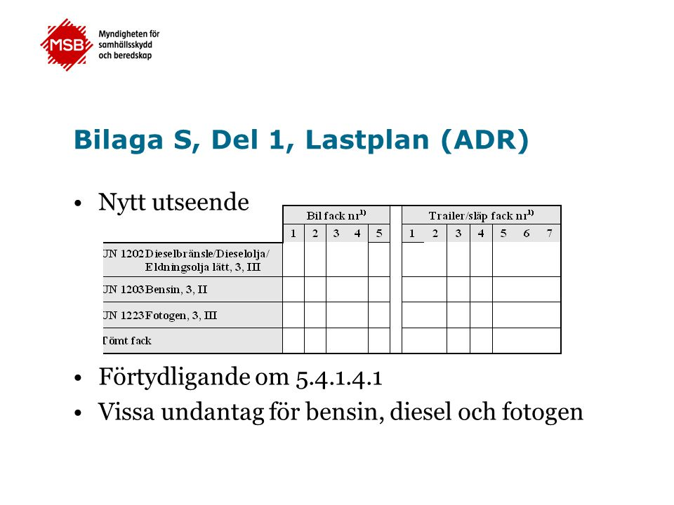 Bilaga S, Del 1, Lastplan (ADR)