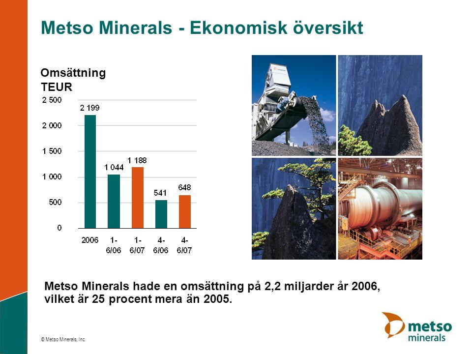 Metso Minerals - Ekonomisk översikt