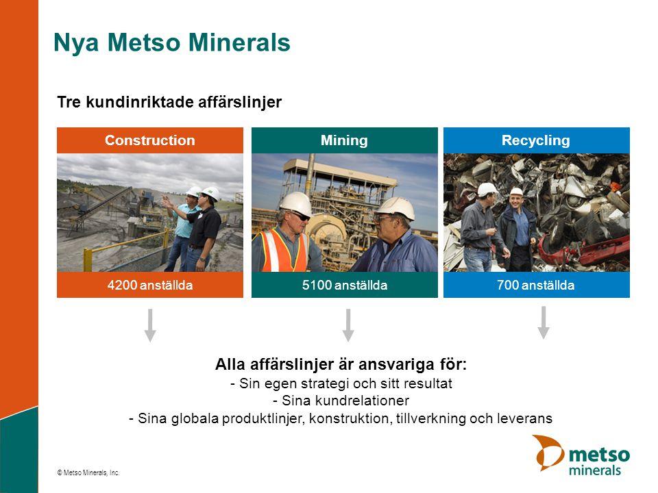 Nya Metso Minerals Tre kundinriktade affärslinjer