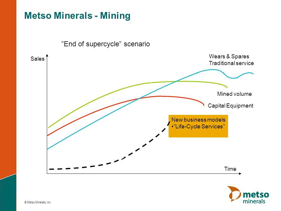 Metso Minerals - Mining