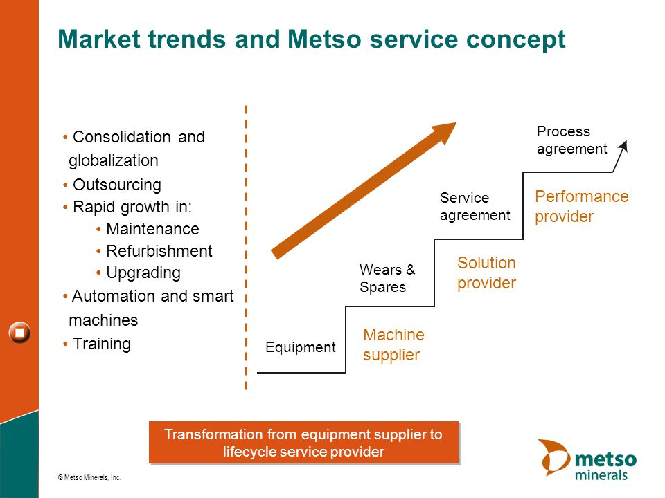 Market trends and Metso service concept