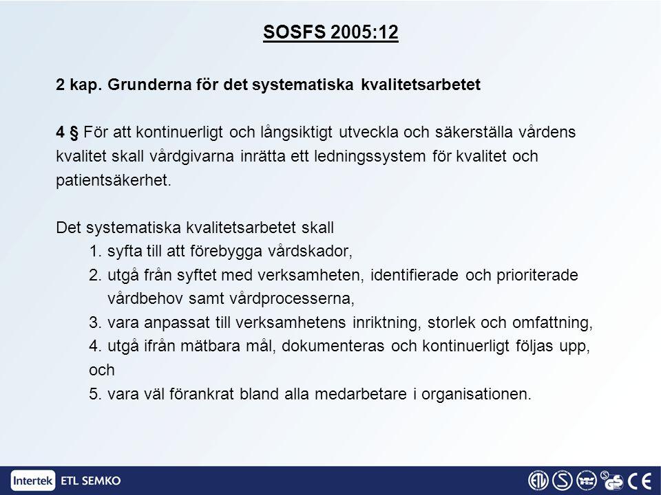 SOSFS 2005:12 2 kap. Grunderna för det systematiska kvalitetsarbetet