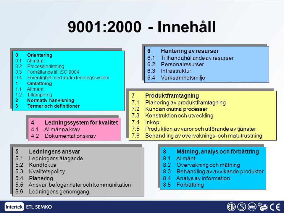9001:2000 - Innehåll 6 Hantering av resurser