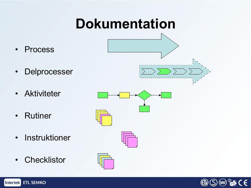 Dokumentation Process Delprocesser Aktiviteter Rutiner Instruktioner