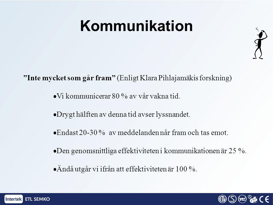 Kommunikation Inte mycket som går fram (Enligt Klara Pihlajamäkis forskning) Vi kommunicerar 80 % av vår vakna tid.